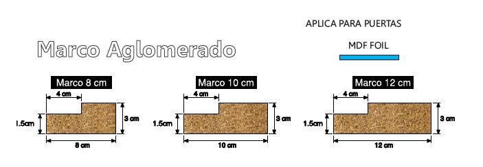 Marcos aglomerados for Puerta 3 de san marcos